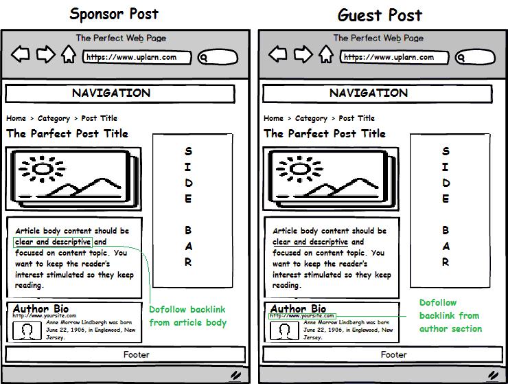 sponsor post vs guest post uplarn