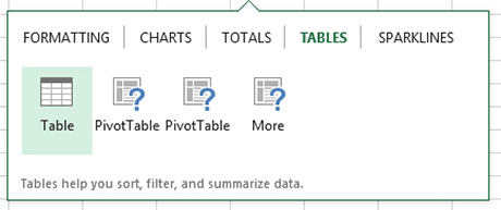 Table and PivotTable