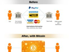 bank vs bitcoin