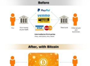 bank vs bitcoin