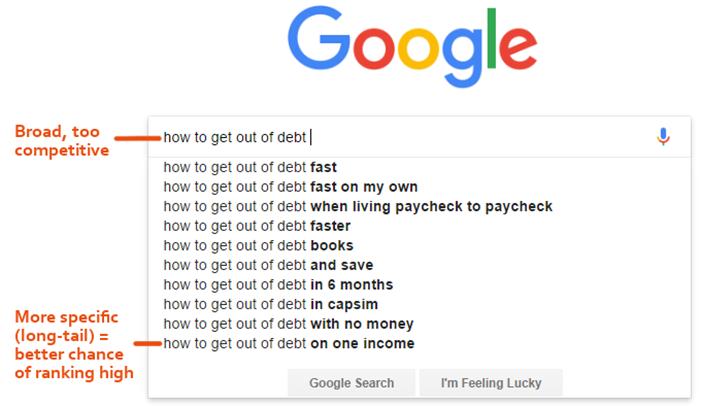 google search - long tail keywords