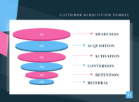 marketing funnel components