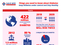 Save Rite Diabetic