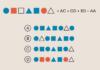 abstract reasoning tests