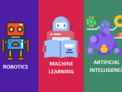 Robotics vs Machine Learning vs Artificial Intelligence