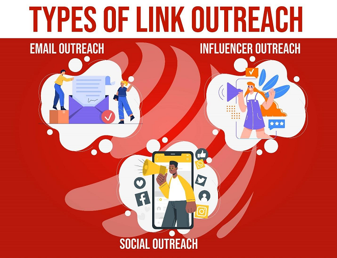 types of link outreach